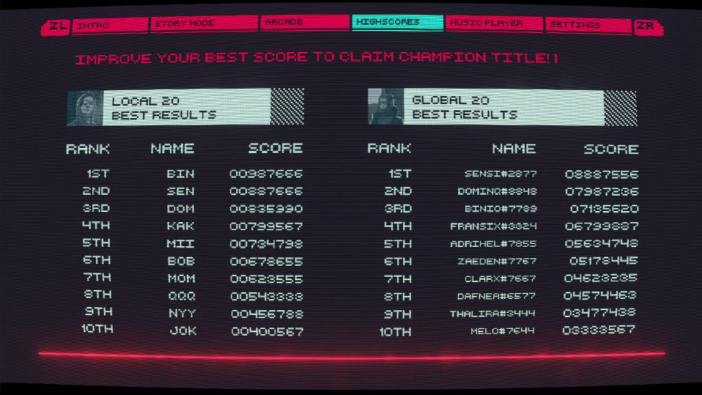 Cyber Protocol leaderboard